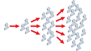 拡散のイメージ図